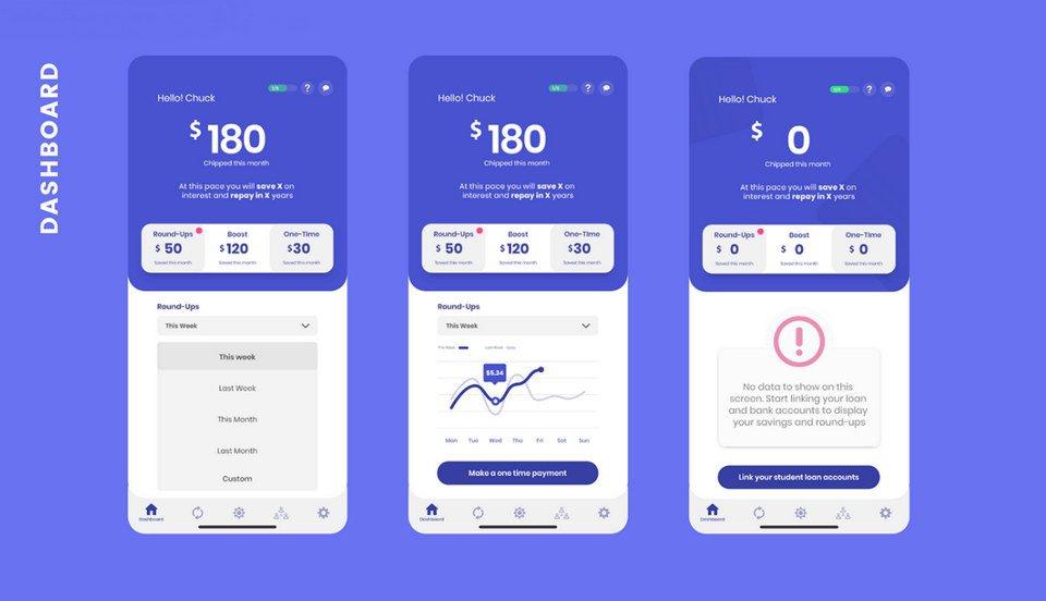 The Cheaper Finance App UI Kit скачать